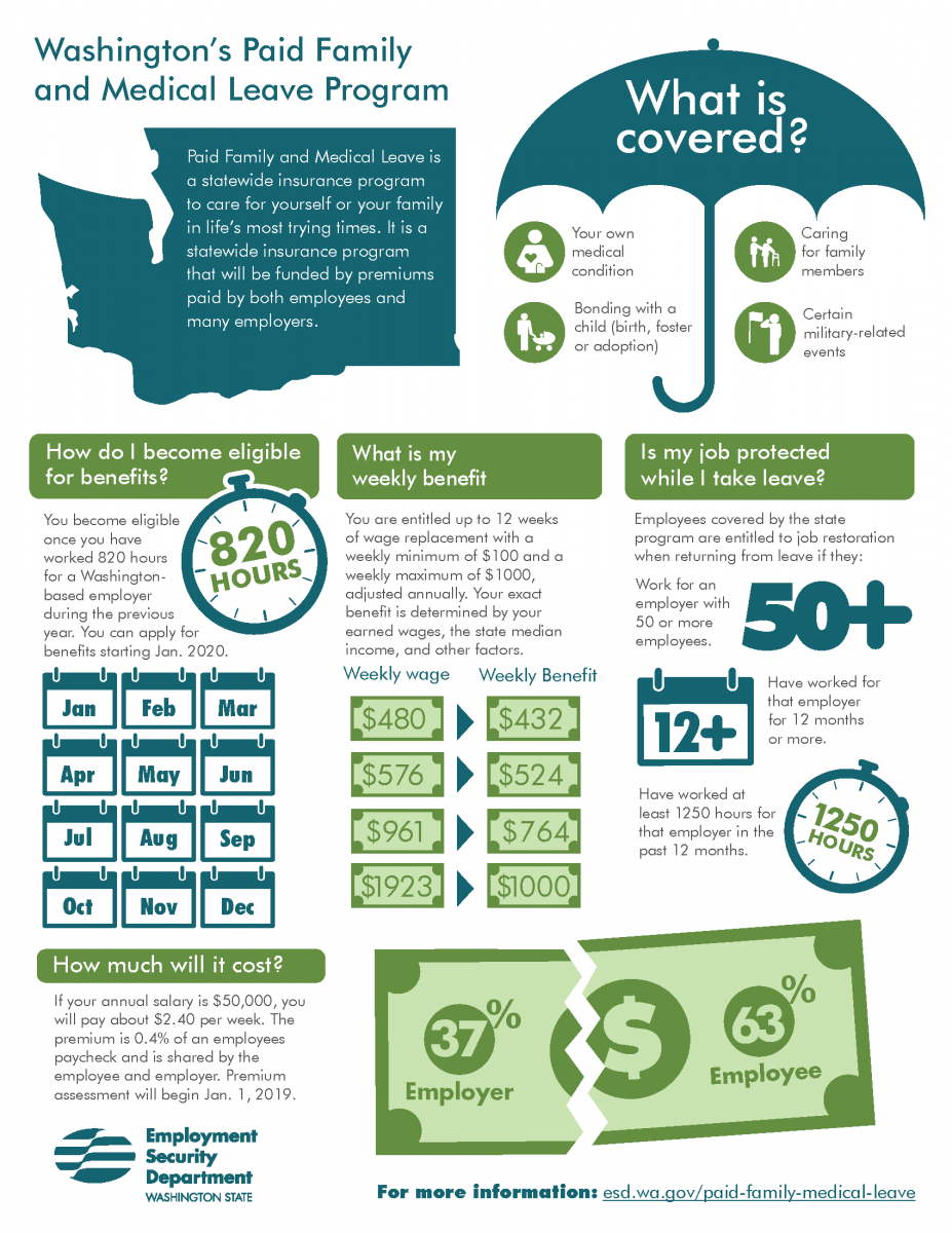 Paid Family Leave info graphic